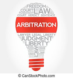 Arbitration bulb word cloud concept