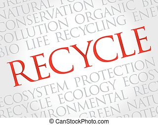 Recycle word cloud, environmental concept