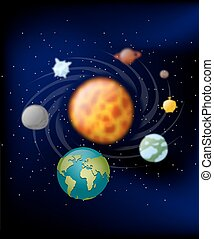 Planets of solar system Moon and Earth Jupiter and Mars Sun...