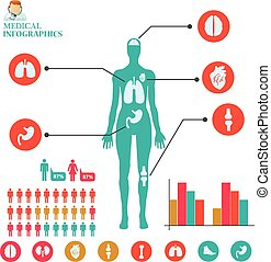 Medical info graphic.