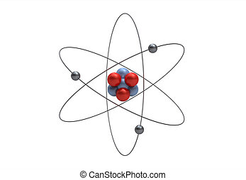 Model of a lithium atom