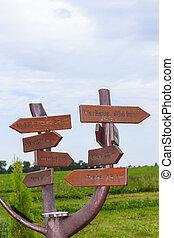 guideposts in Cihost, Czech Republic
