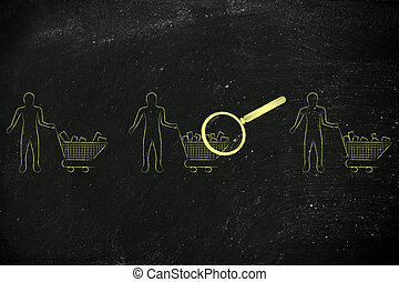 analyzing clients' shopping carts (empty to full ones) -...