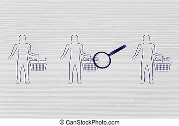 analyzing clients shopping baskets empty to full ones -...