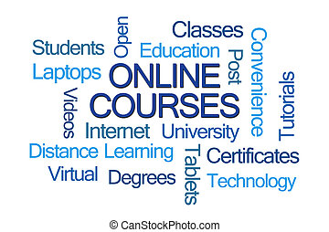 Online Courses Word Cloud - Online CoursesWord Cloud on...