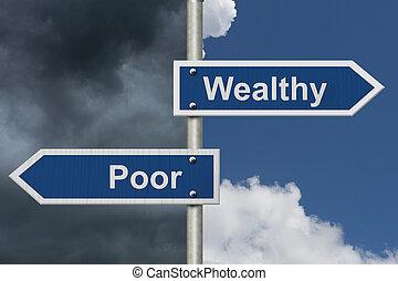 Being Wealthy versus Being Poor