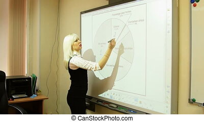 Girl working with diagram on interactive board - Student or...