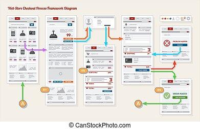 Internet Web Store Shop Payment Checkout Navigation Map...