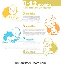 Baby growing up infographic. - Set of child health and...