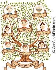 Family tree with portraits of family members vector...