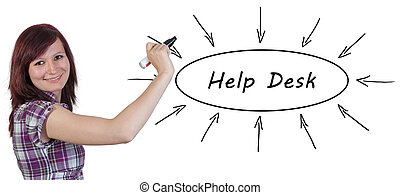 Help Desk - young businesswoman drawing information concept...