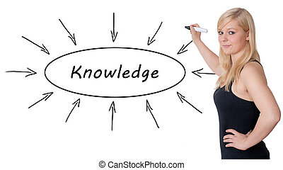 Knowledge - young businesswoman drawing information concept...