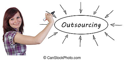 Outsourcing - young businesswoman drawing information...