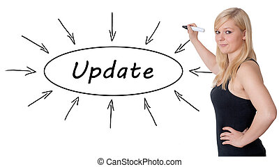 Update - young businesswoman drawing information concept on...