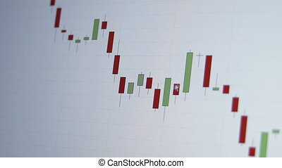 Candlestick Financial Chart White - Macro shot of a mouse...