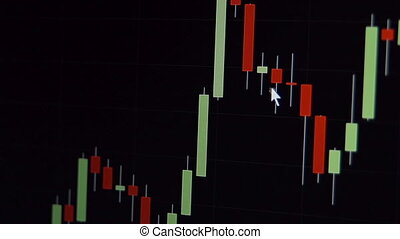 Candlestick Financial Chart Black - Macro shot of a mouse...