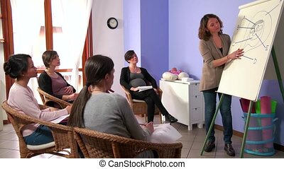 Antenatal Class For Pregnant Women - Pregnant women, group...