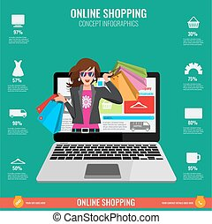 Online shopping concept infographics in vector. Woman from...