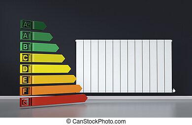 radiator with energy diagram