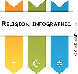 Infographic, Mall, för, 3, Religioner, -, kristendom,...