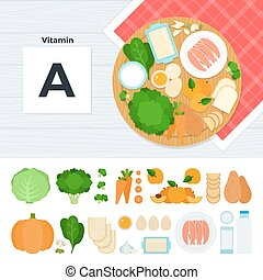 Products vitamin A