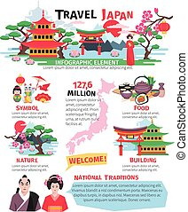 Japanese Culture Infographic Elements Poster - Japanese...