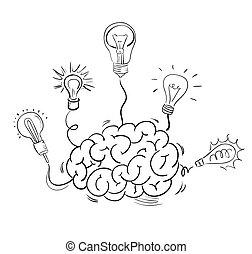 Brain and many idea light bulbs.
