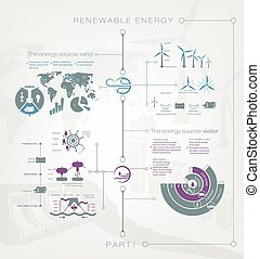 Renewable or regenerative energy of wind, water - Detailed...
