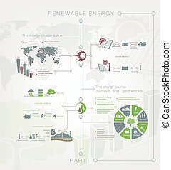 Renewable or regenerative energy of sun, earth - Detailed...