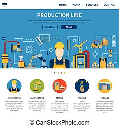 Production Line Page - One web page about industrial...