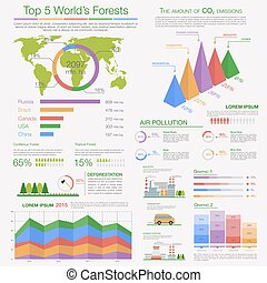 Air pollution and deforestation infographics - Ecology...