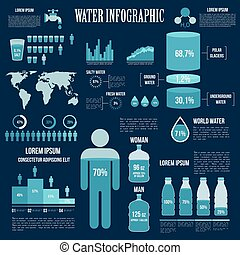 Water infographics design in blue colors - Water resources...