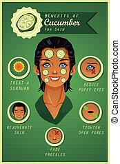 Benefit of Cucumber for Skin - A vector illustration of...