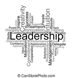 Leadership tag cloud