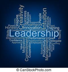 Leadership tag cloud