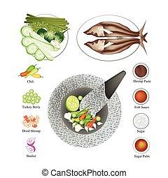 10 Ingredients Spicy Shrimp Paste Sauce Recipe - Cuisine and...