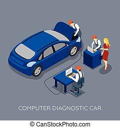 Auto Service Computer Diagnostic Isometric Banner - Auto...