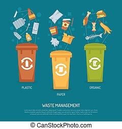Garbage Sorting Illustration - Color poster waste management...