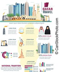Qatar Infographics set - Qatar infographics with concept...