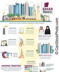 卡塔爾, 集合,  infographics