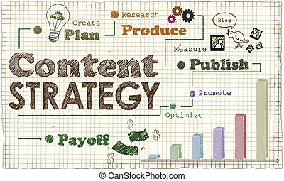 Content Marketing Strategy Illustration - Illustration about...