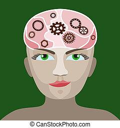 Brain Gears in Progress