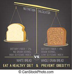 Obesity Infographics Graphic warning poster.