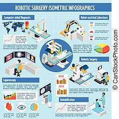 Robotic Surgery Isometric Infographics - Robotic surgery...