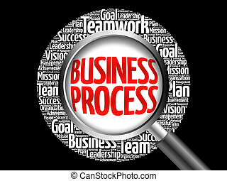 Business Process word cloud with magnifying glass, business...