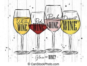 Poster types of wine - Poster wine types with four main...
