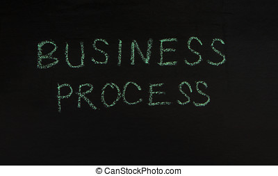 Writing business concept idea on black board background