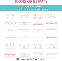 Icons with scheme of cleansing the skin