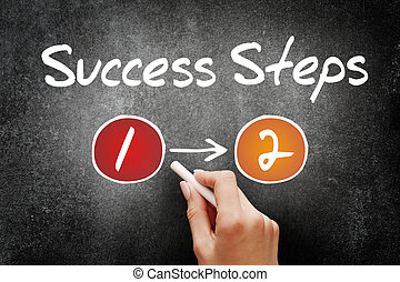 2 Success Steps, business concept