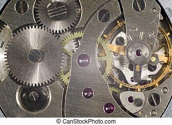 Mechanism of a clock